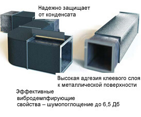 Рулоны Energoflex Black Star Duct